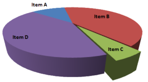 Misleading_Pie_Chart